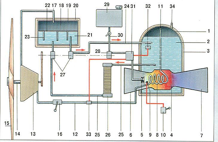 Газотурбинный двигатель с